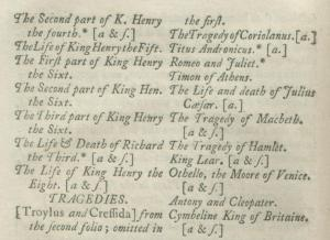 Figure 10. A table of the plays of the First Folio, along with indications of where act and scene divisions are to be found, from pp. 7–8 of Capell's introduction to his 1768 edition (see n. 54). Image reproduced by permission of the Thomas Fisher Rare Book Library, University of Toronto.