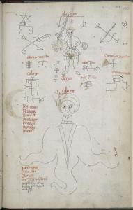 Figure 1. Images of Oberion or Oberyon, from Book of magic, with instructions for involving spirits (ca. 1577–83), p. 185. Manuscript. Folger Shakespeare Library Shelfmark: MS V.b.26 (1–2). Used by permission of the Folger Shakespeare Library under a Creative Commons Attribution-ShareAlike 4.0 International License.